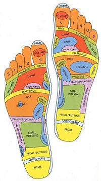 About Reflexology and Massage . Small foot cartoon